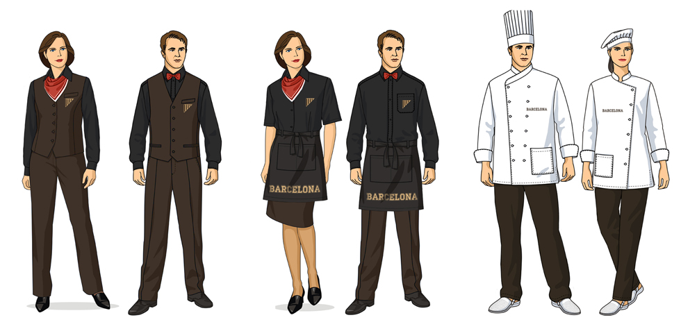 Форма персонала