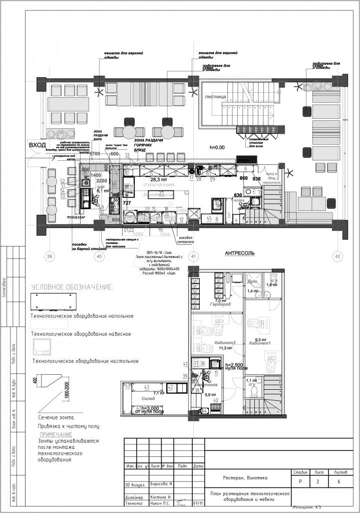 План размещения технологического оборудования и мебели ресторана
