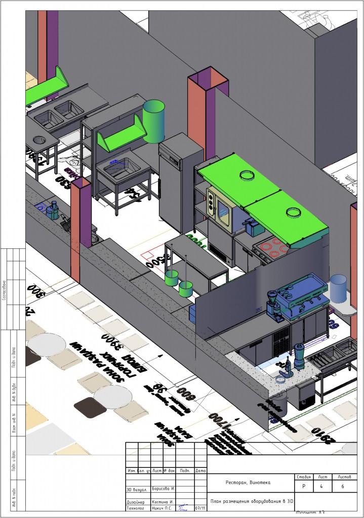 План размещения технологического оборудования бара в 3D