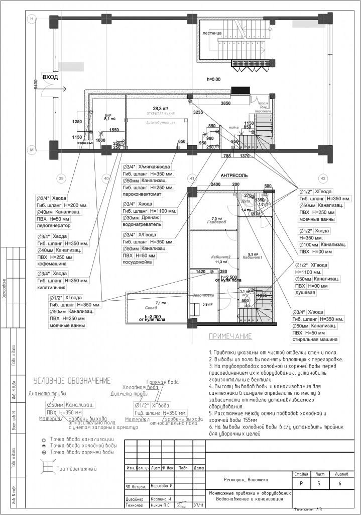 план размещения технологического оборудования ресторана в 3D